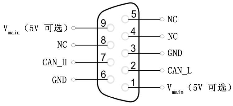 普通can端db9接口定义(母头)