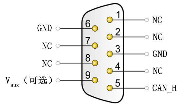 单线can端db9接口定义(公头)